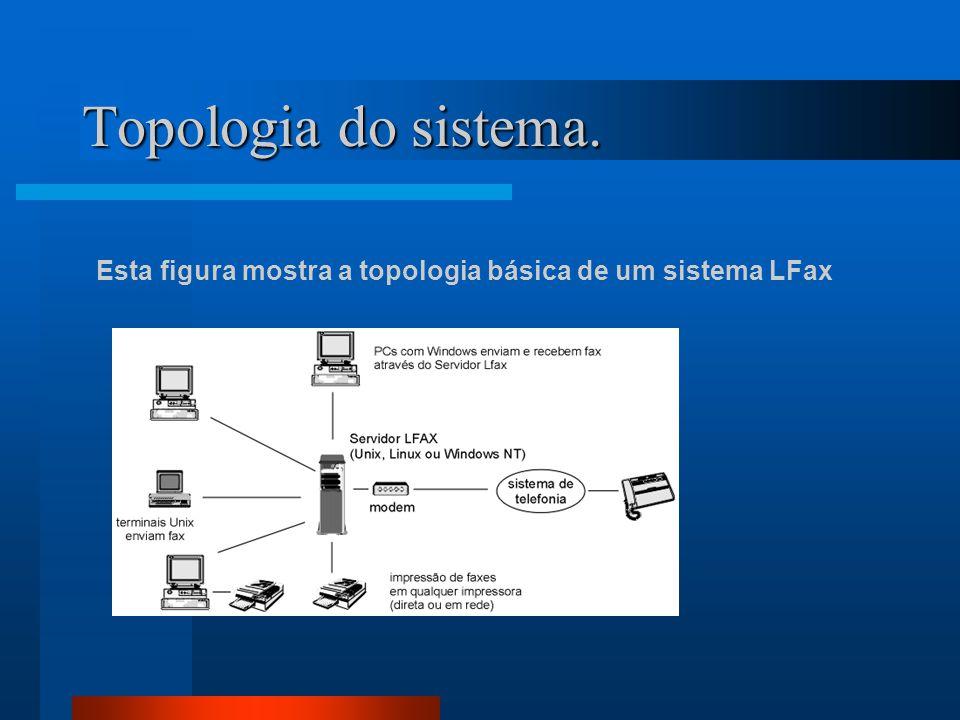 Topologia do sistema. Esta figura mostra a topologia básica de um sistema LFax