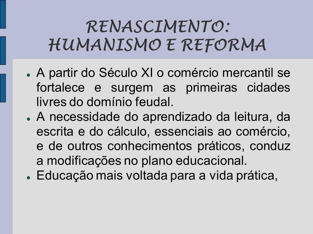 RENASCIMENTO: HUMANISMO E REFORMA