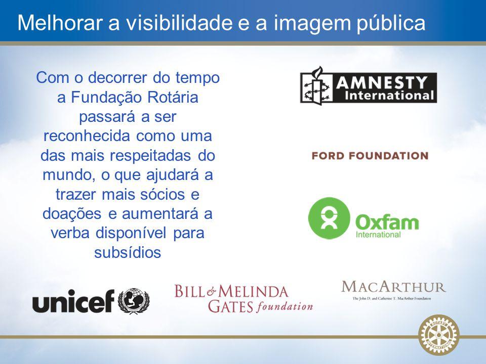 Melhorar a visibilidade e a imagem pública