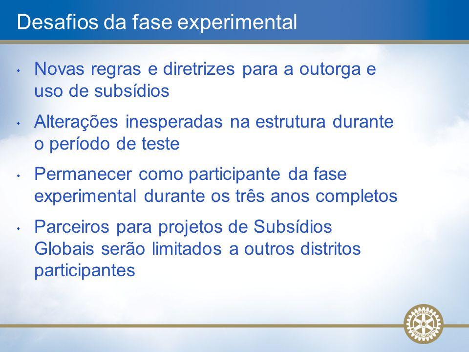 Desafios da fase experimental