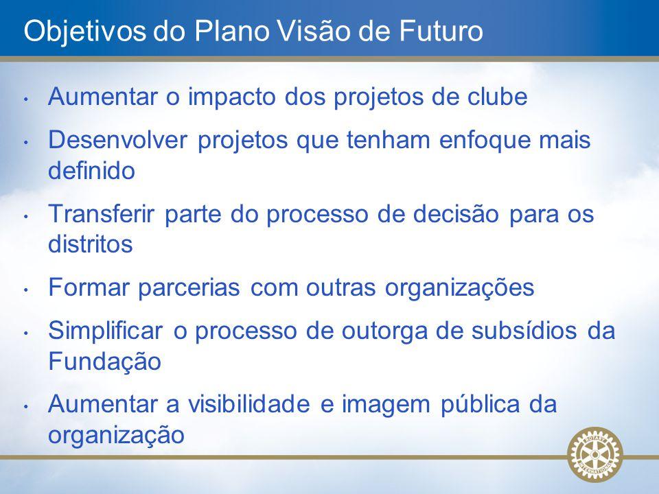 Objetivos do Plano Visão de Futuro