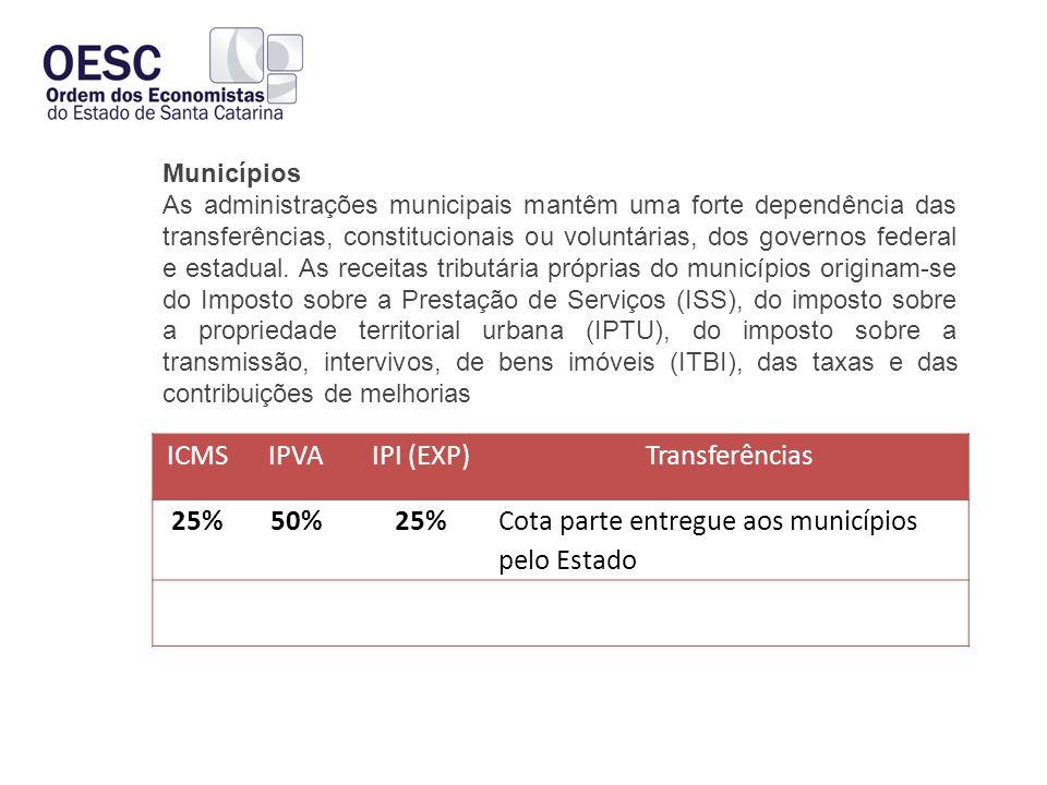 Cota parte entregue aos municípios pelo Estado