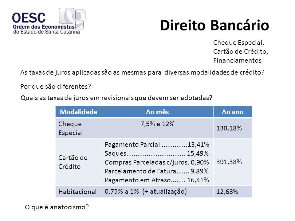 Direito Bancário Cheque Especial, Cartão de Crédito, Financiamentos