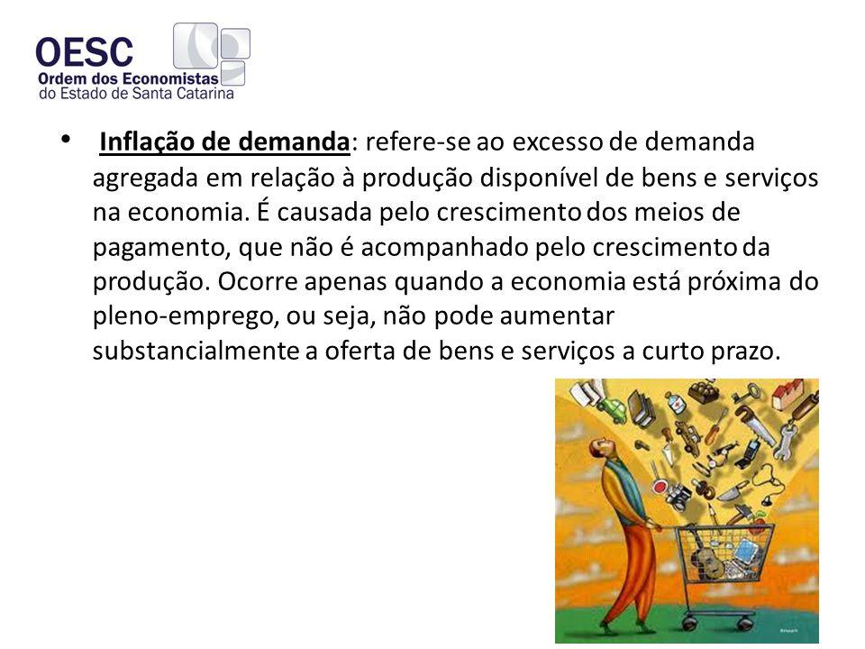 Inflação de demanda: refere-se ao excesso de demanda agregada em relação à produção disponível de bens e serviços na economia.