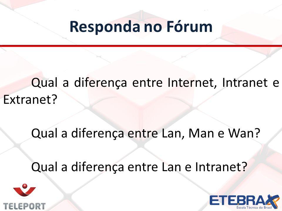 Responda no Fórum Qual a diferença entre Internet, Intranet e Extranet Qual a diferença entre Lan, Man e Wan