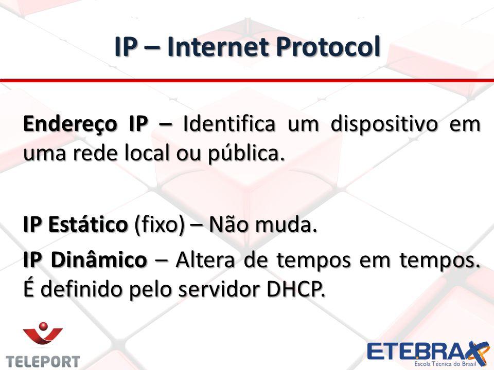 IP – Internet Protocol Endereço IP – Identifica um dispositivo em uma rede local ou pública. IP Estático (fixo) – Não muda.