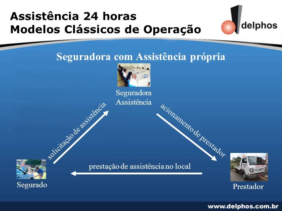 Assistência 24 horas Modelos Clássicos de Operação