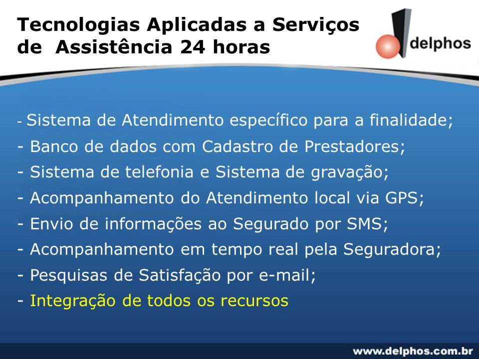Tecnologias Aplicadas a Serviços de Assistência 24 horas