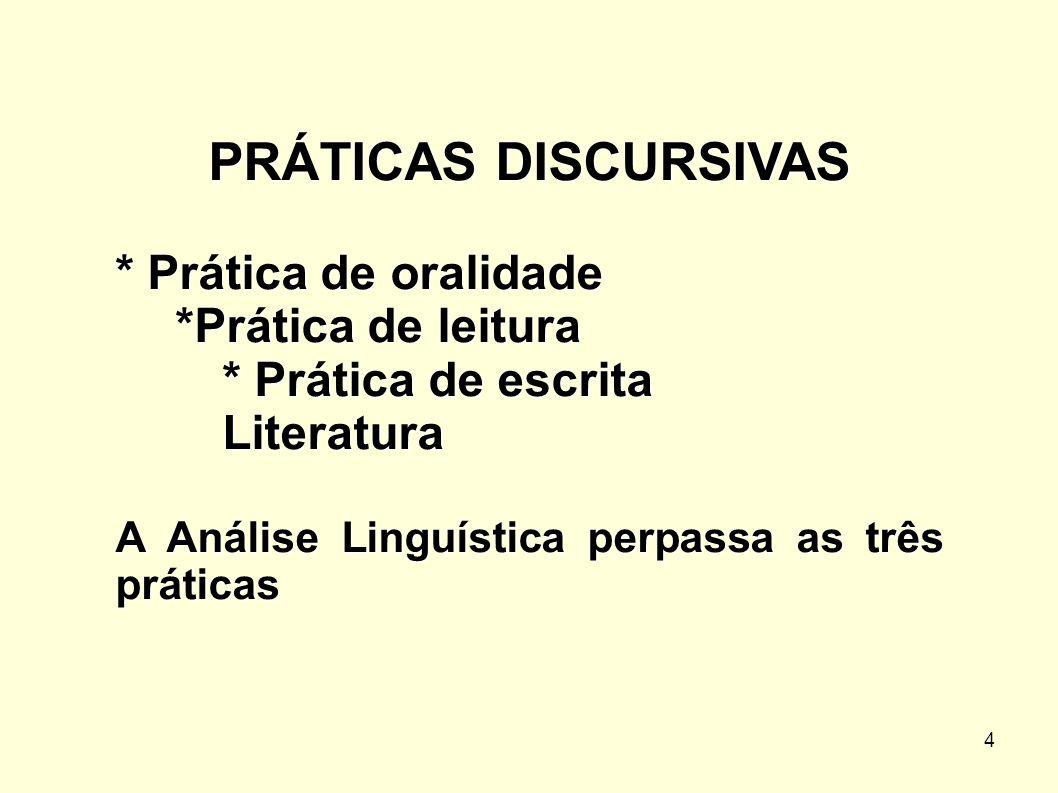 PRÁTICAS DISCURSIVAS * Prática de oralidade *Prática de leitura