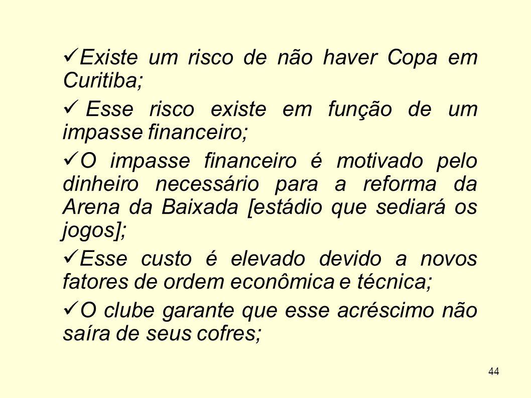 Existe um risco de não haver Copa em Curitiba;