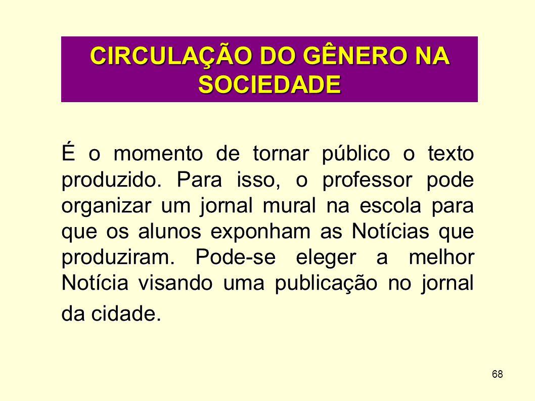 CIRCULAÇÃO DO GÊNERO NA SOCIEDADE