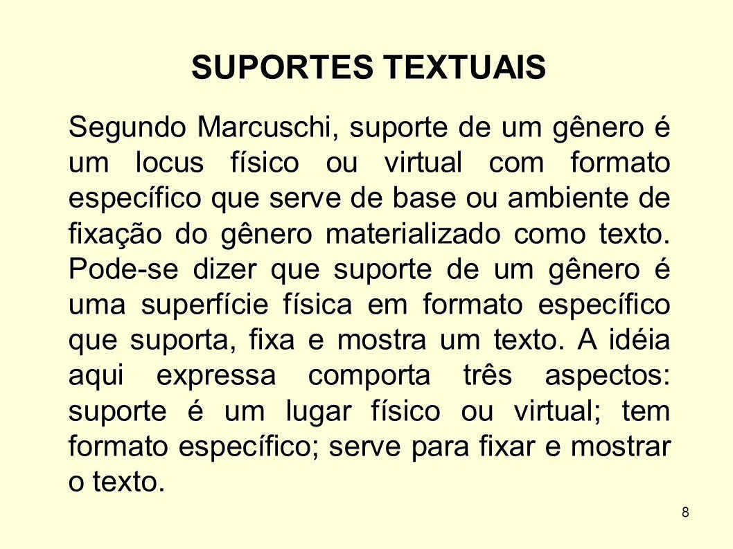 SUPORTES TEXTUAIS