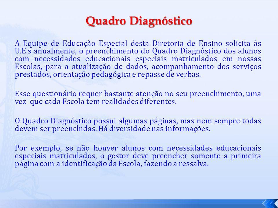 Quadro Diagnóstico