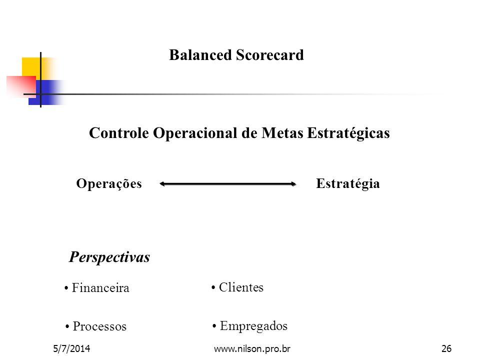 Controle Operacional de Metas Estratégicas