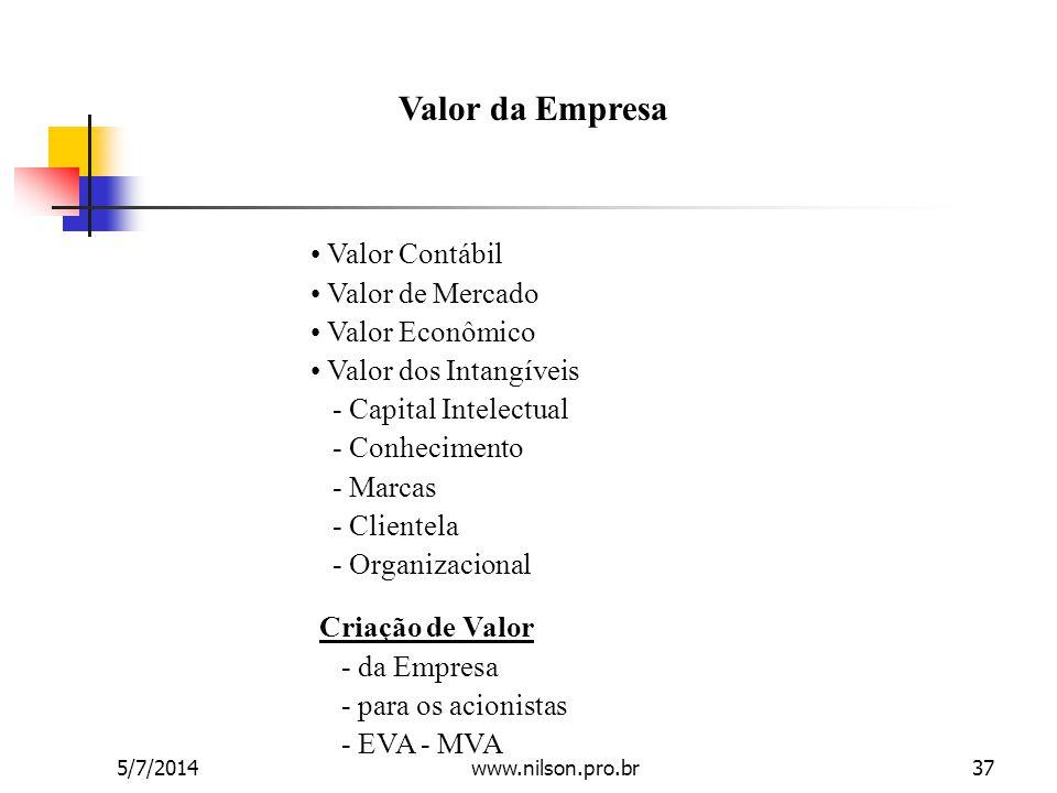 Valor da Empresa Valor Contábil Valor de Mercado Valor Econômico