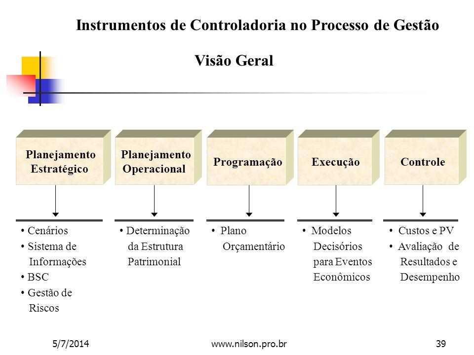 Instrumentos de Controladoria no Processo de Gestão