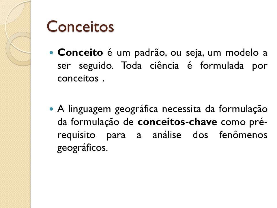 Conceitos Conceito é um padrão, ou seja, um modelo a ser seguido. Toda ciência é formulada por conceitos .