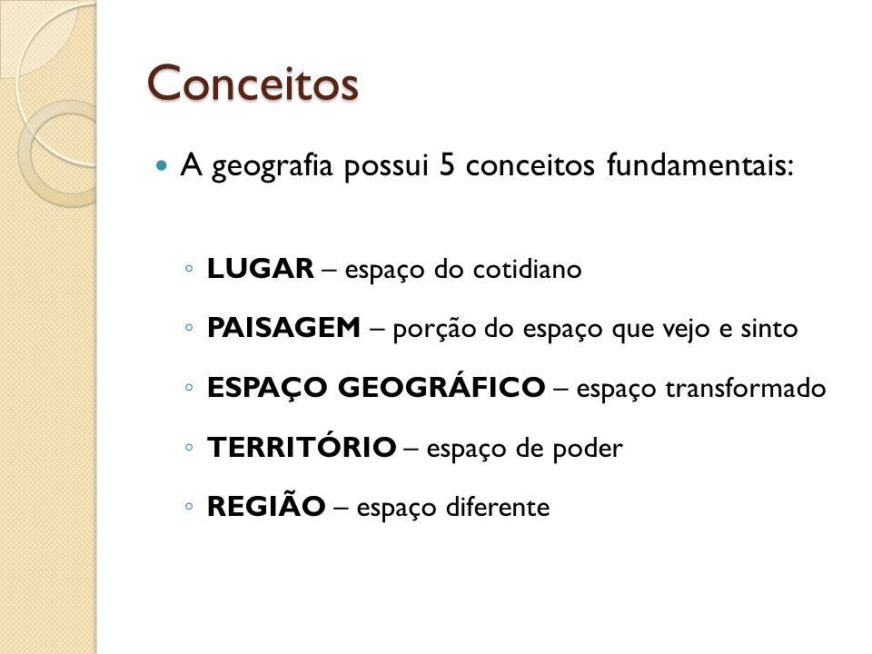 Conceitos A geografia possui 5 conceitos fundamentais: