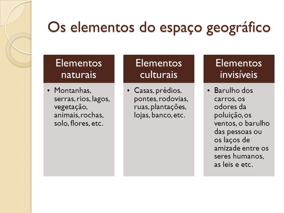 Os elementos do espaço geográfico