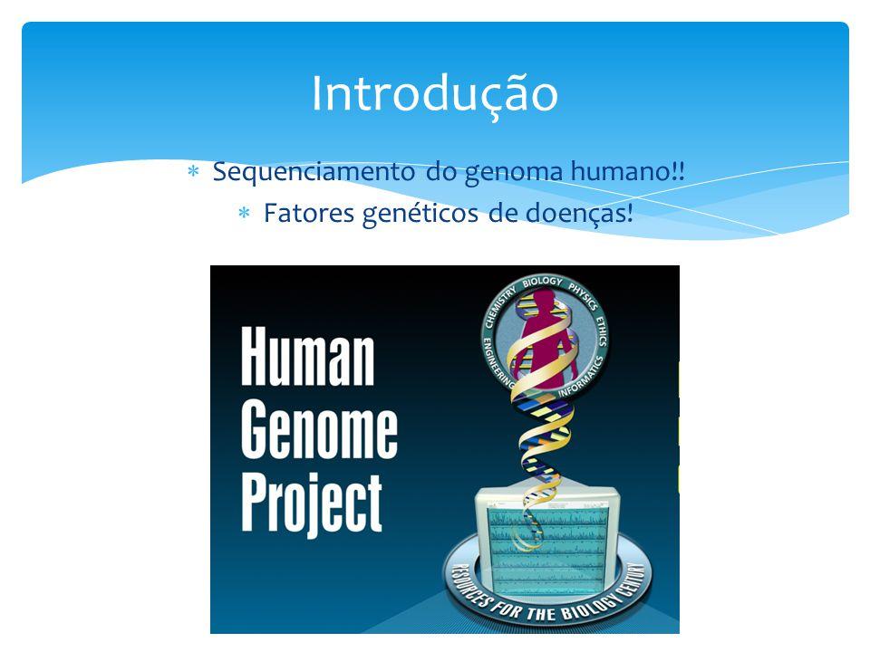 Introdução Sequenciamento do genoma humano!!