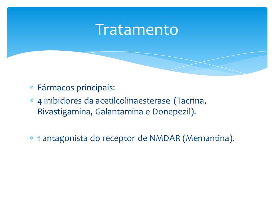Tratamento Fármacos principais: