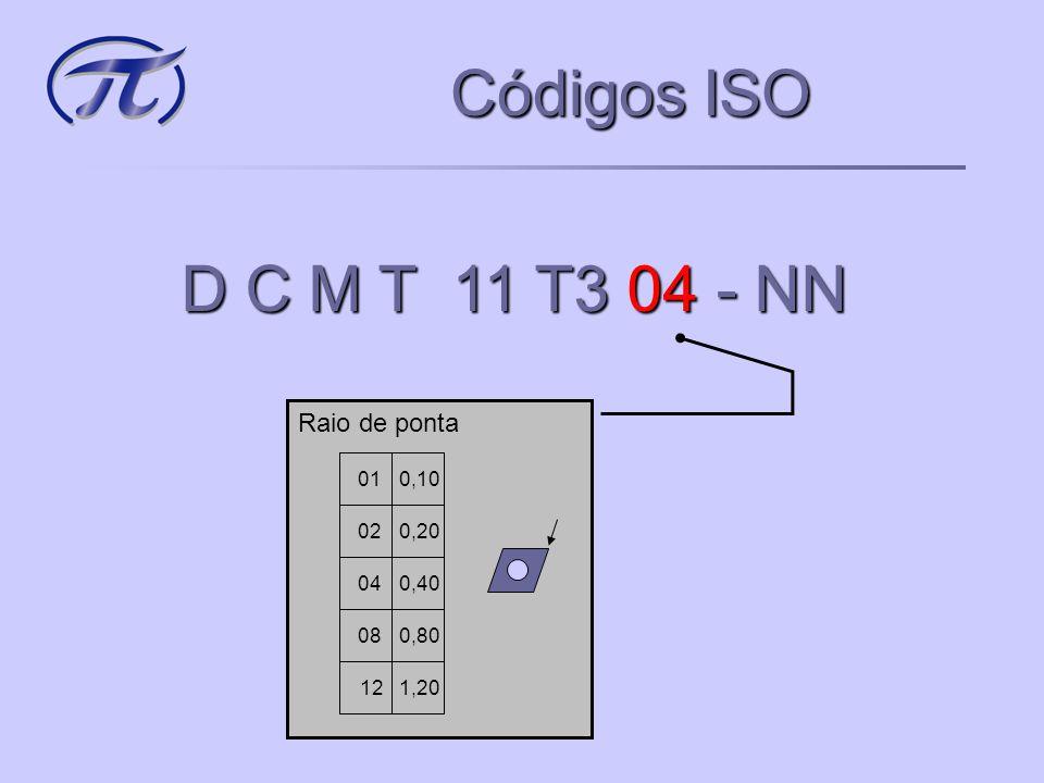 Códigos ISO D C M T 11 T3 04 - NN Raio de ponta 01 0,10 02 04 08 0,20