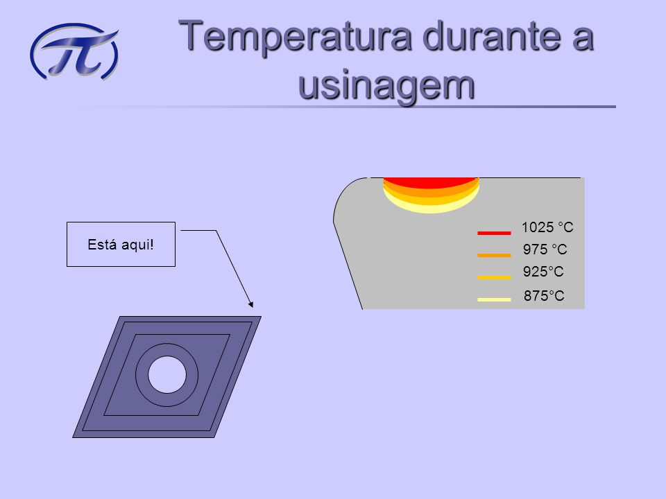 Temperatura durante a usinagem