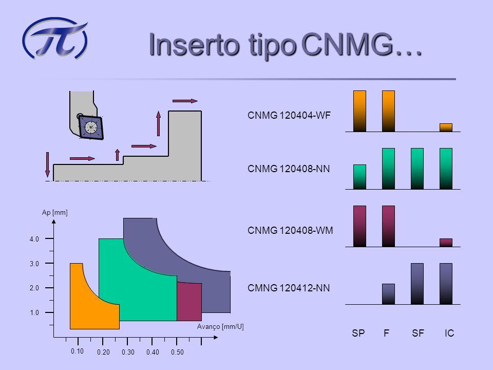 Inserto tipo CNMG… CNMG 120404-WF CNMG 120408-NN SP F SF IC