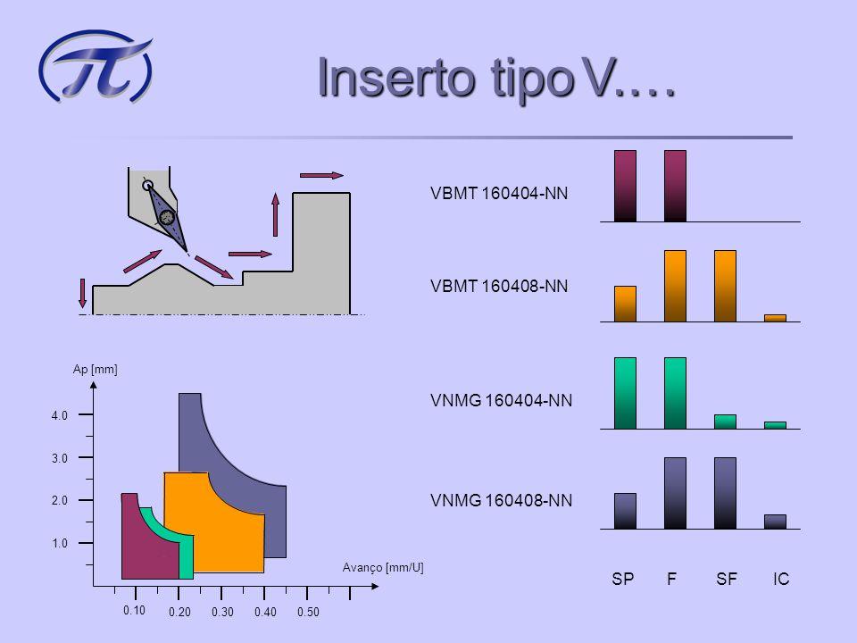 Inserto tipo V.… VBMT 160404-NN VBMT 160408-NN SP F SF IC