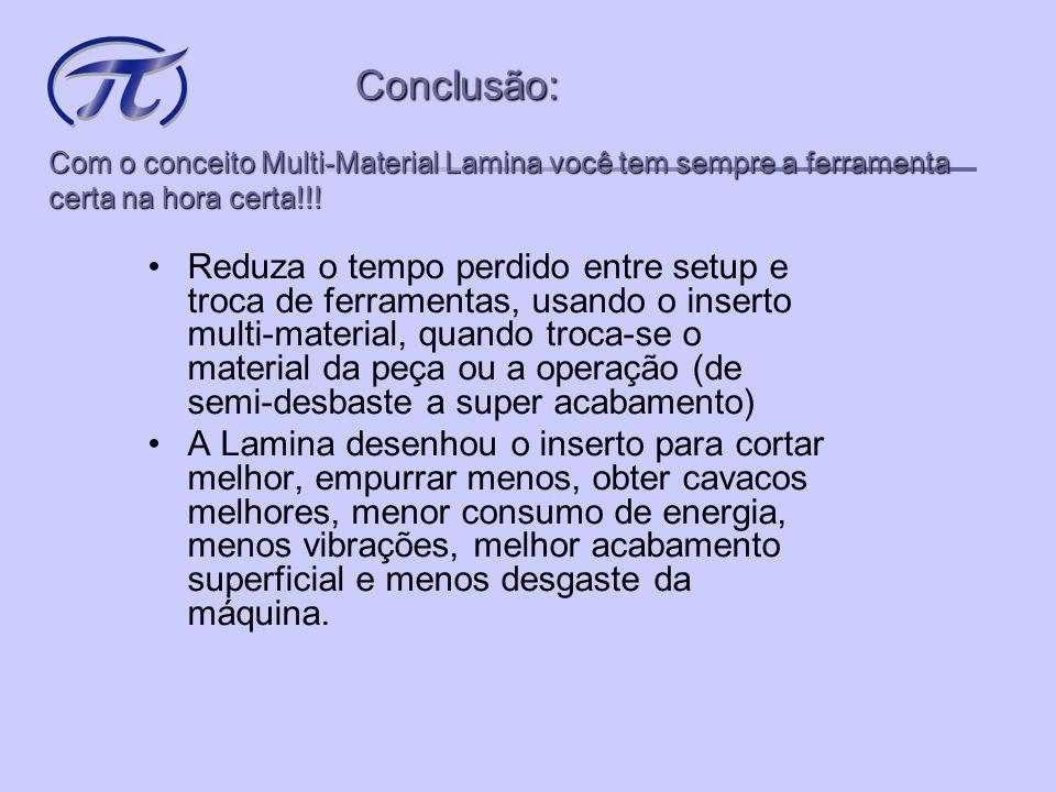 Conclusão: Com o conceito Multi-Material Lamina você tem sempre a ferramenta certa na hora certa!!!