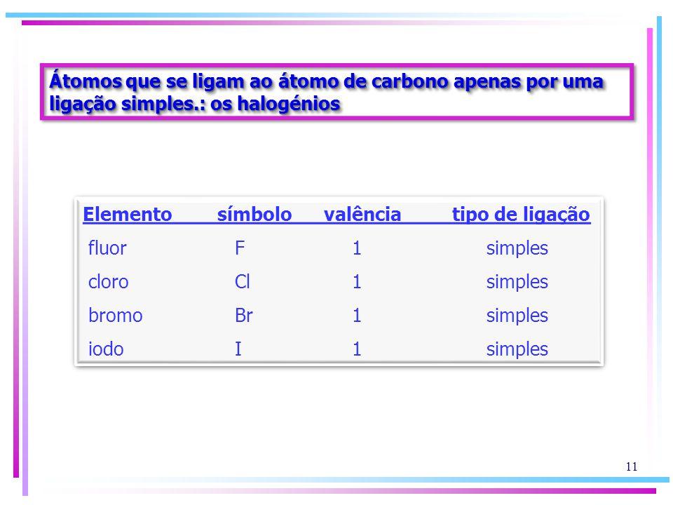 Átomos que se ligam ao átomo de carbono apenas por uma ligação simples