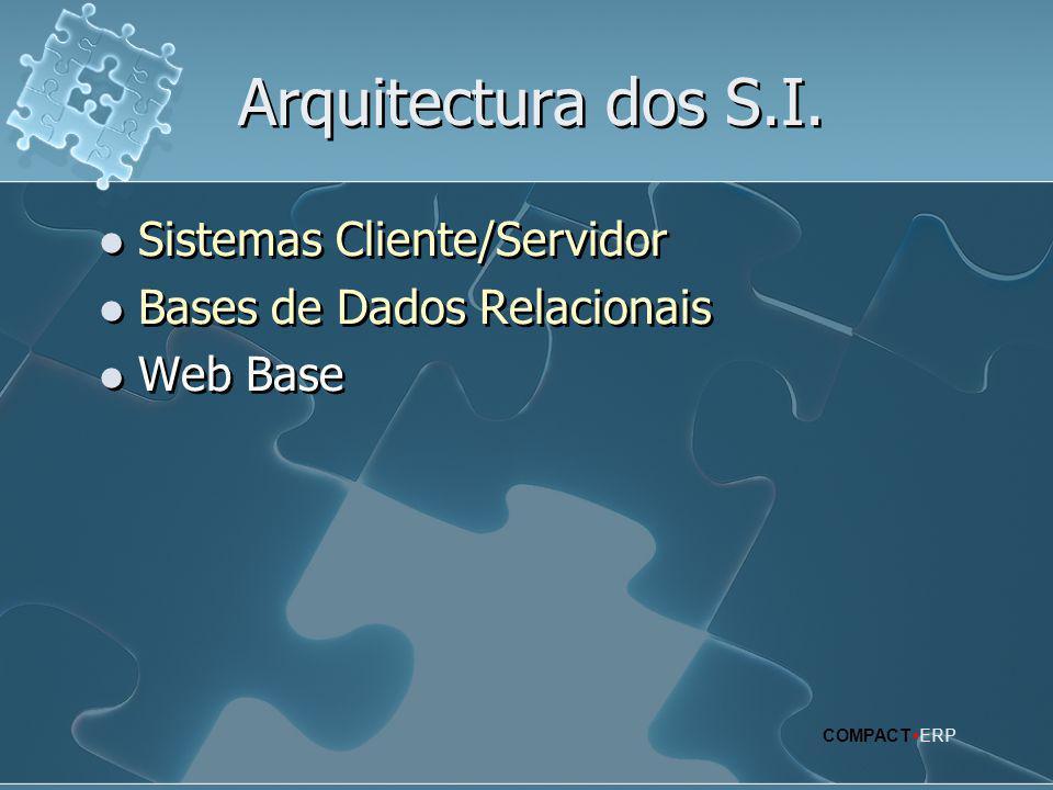 Arquitectura dos S.I. Sistemas Cliente/Servidor