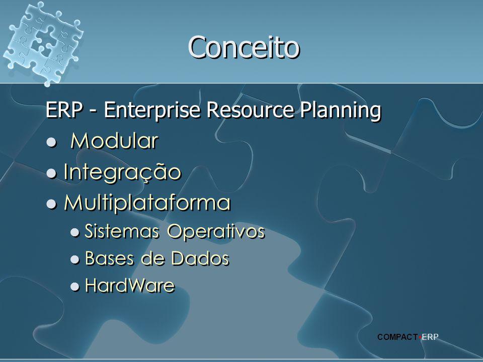 Conceito ERP - Enterprise Resource Planning Modular Integração