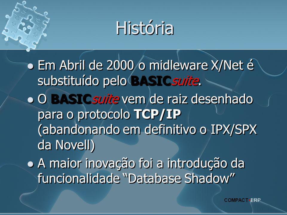 História Em Abril de 2000 o midleware X/Net é substituído pelo BASICsuite.