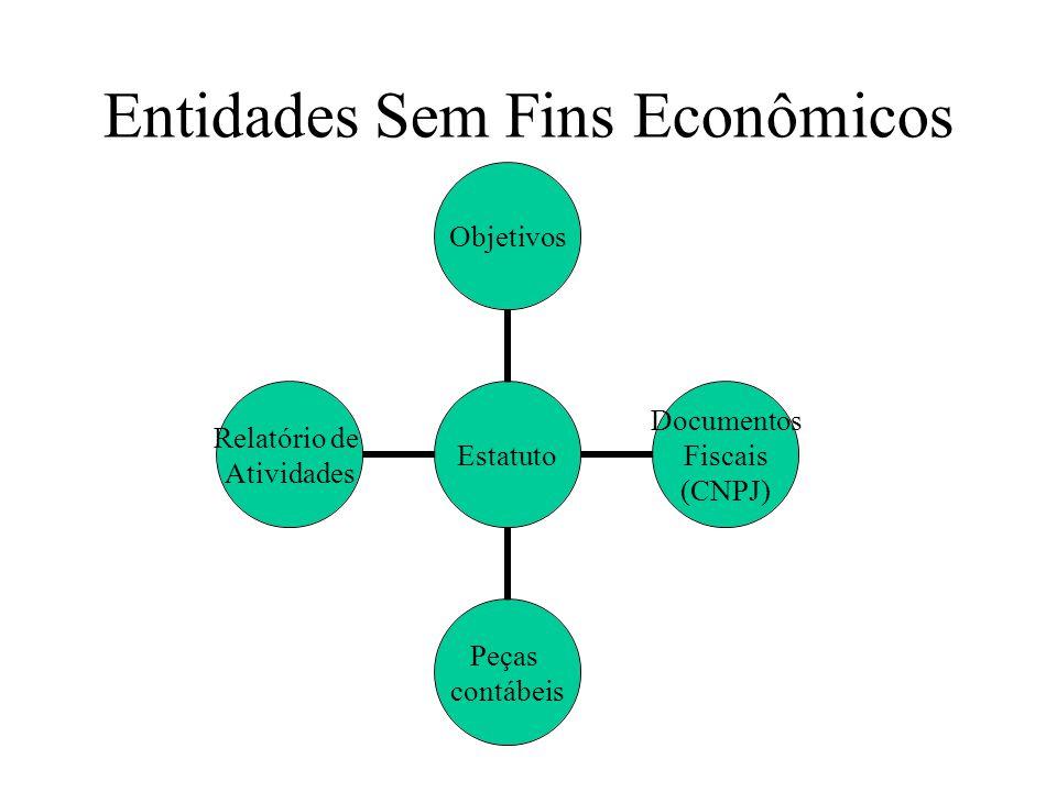 Entidades Sem Fins Econômicos