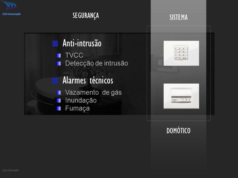 Anti-intrusão Alarmes técnicos SEGURANÇA SISTEMA DOMÓTICO TVCC