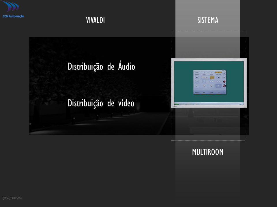 Distribuição de Áudio Distribuição de vídeo VIVALDI SISTEMA MULTIROOM