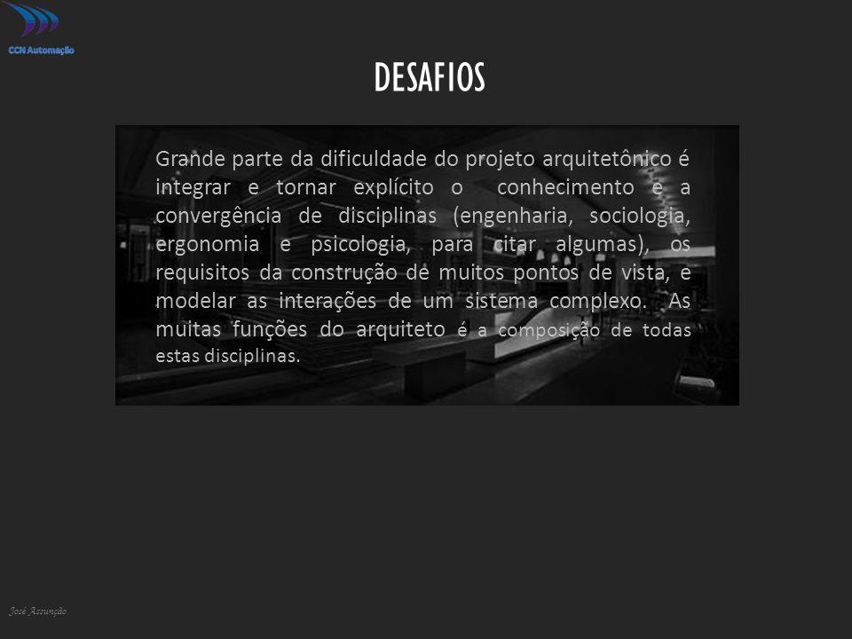 CCN Automação DESAFIOS.