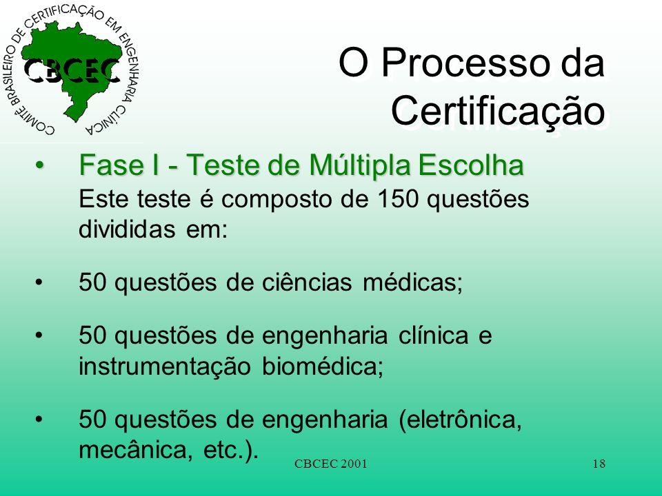 O Processo da Certificação
