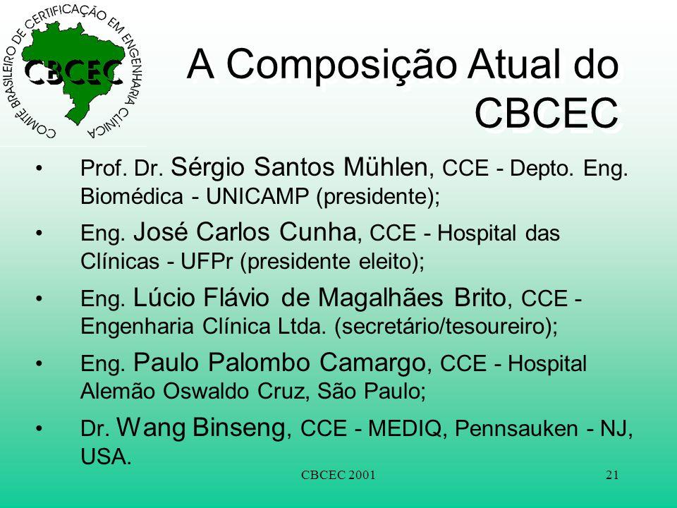 A Composição Atual do CBCEC