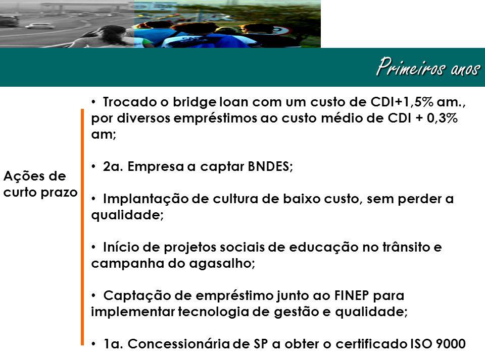 Primeiros anos Trocado o bridge loan com um custo de CDI+1,5% am., por diversos empréstimos ao custo médio de CDI + 0,3% am;