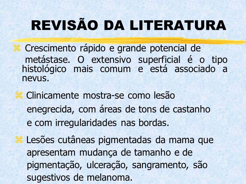 REVISÃO DA LITERATURA Crescimento rápido e grande potencial de
