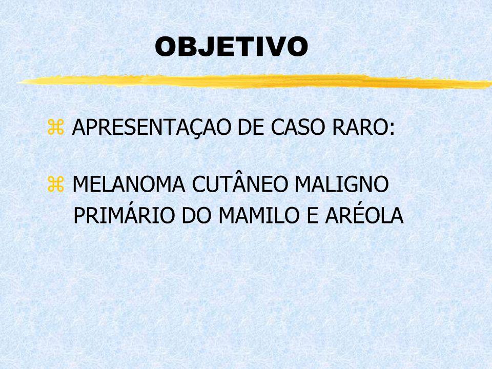 OBJETIVO APRESENTAÇAO DE CASO RARO: MELANOMA CUTÂNEO MALIGNO