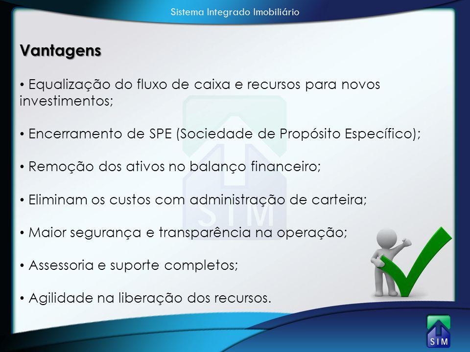 Vantagens Equalização do fluxo de caixa e recursos para novos investimentos; Encerramento de SPE (Sociedade de Propósito Específico);