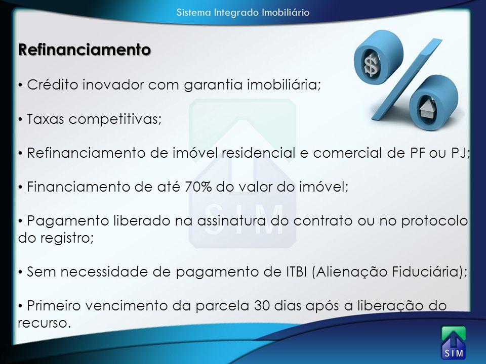 Refinanciamento Crédito inovador com garantia imobiliária;