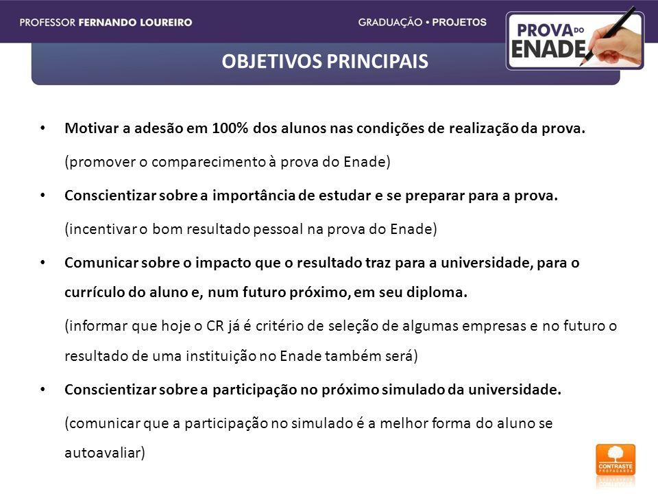 OBJETIVOS PRINCIPAIS Motivar a adesão em 100% dos alunos nas condições de realização da prova. (promover o comparecimento à prova do Enade)