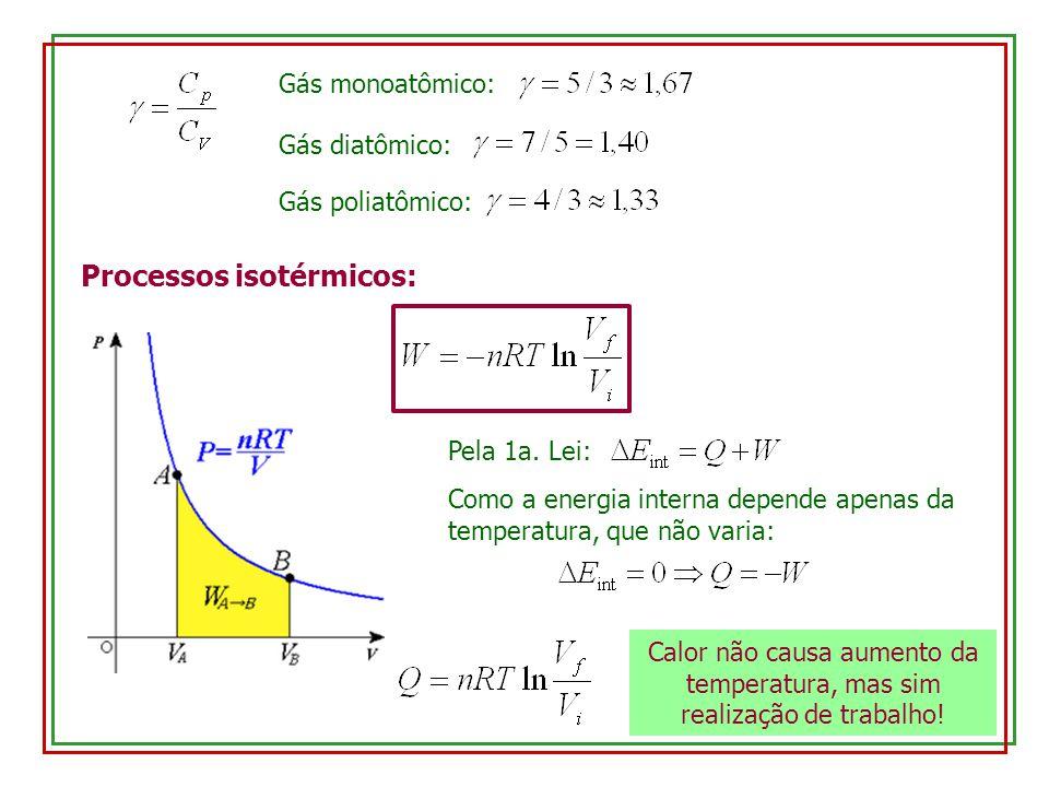 Processos isotérmicos: