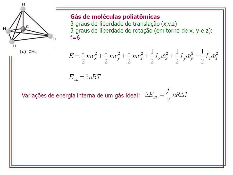Gás de moléculas poliatômicas