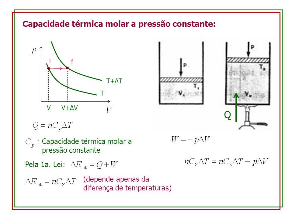 Q Capacidade térmica molar a pressão constante: