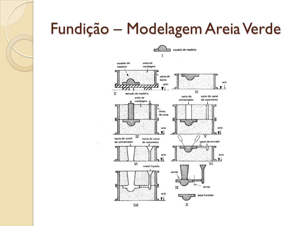 Fundição – Modelagem Areia Verde